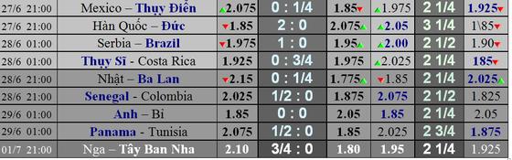 Mexico - Thụy Điển: El Tri quyết thắng để chiếm ngôi đầu bảng ảnh 5