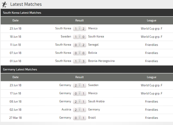Hàn Quốc - Đức: Mưa bàn thắng cho nhà vô đĩch ảnh 2