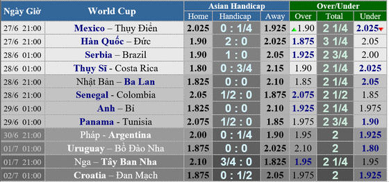 Hàn Quốc - Đức: Mưa bàn thắng cho nhà vô đĩch ảnh 1