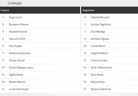 Pháp - Argentina: Griezmann so tài với Messi ảnh 3