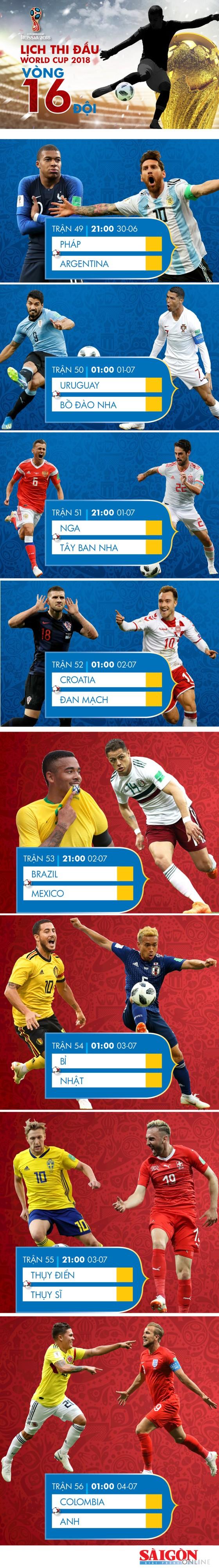 Lịch thi đấu WORLD CUP 2018 vòng 16 đội (vòng 1/8) Infographic  ảnh 1