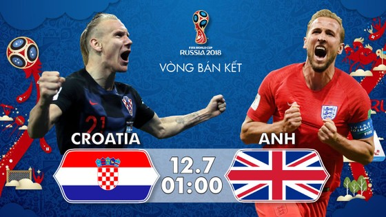 Croatia - Anh: Tam Sư có thực sự lấn lướt sắc áo carô (Dự đoán của chuyên gia)