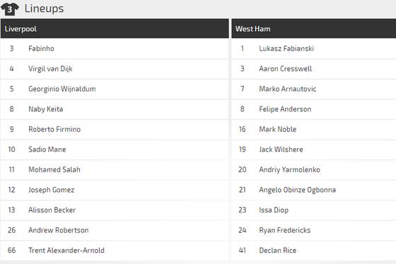 Liverpool - West Ham: Thái độ của ứng viên vô địch ảnh 5