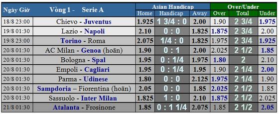 Lịch thi đấu vòng 1 Serie A: Màn trình diễn của các ngôi sao ảnh 1
