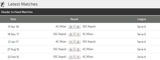 Napoli - AC Milan: Đòn phép của Ancelotti ảnh 3