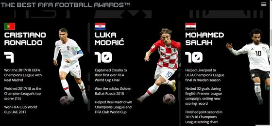 """Ronaldo, Modric và Salah vào """"chung kết"""" giải The Best của FIFA ảnh 1"""