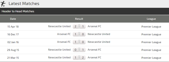 Newcastle - Arsenal: Không dễ  bắt bài Benitez ảnh 1
