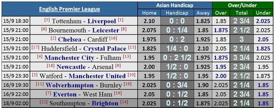 Watford - Manchester United: Canh bạc của Mourinho ảnh 4