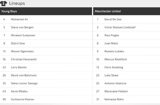 Young Boy - Manchester United: 3 điểm cho Quỷ đỏ ảnh 3