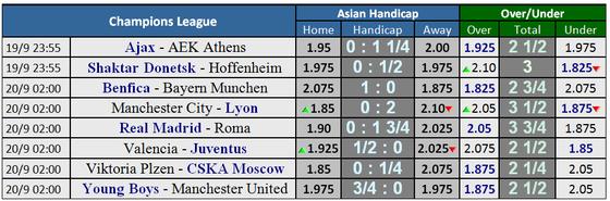 Real Madrid - AS Roma: Kền kền vẫn còn rất mạnh ảnh 1