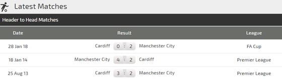 Cardiff City - Manchester City: Khi con thú bị thương ảnh 3