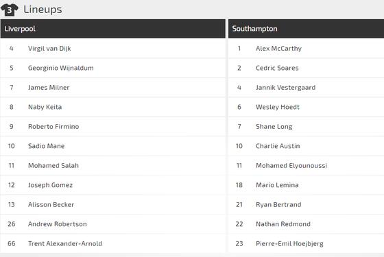 Liverpool - Southampton: Nối tiếp mạch toàn thắng ảnh 2