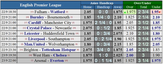West Ham - Chelsea: Quyền lực màu xanh ảnh 5