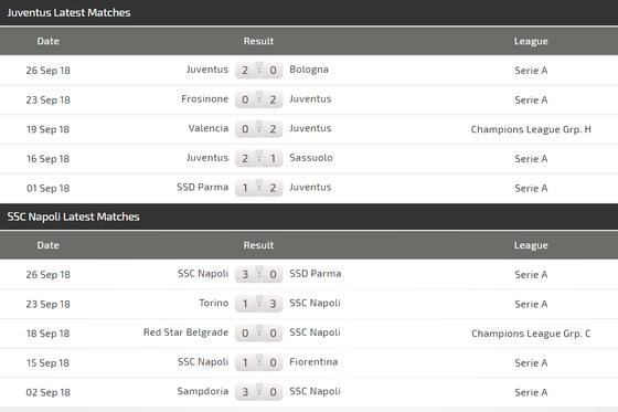 Juventus - Napoli: Bất phân thắng bại ảnh 3