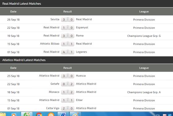 Real Madrid  - Atletico Madrid: Khoảng cách mong manh ảnh 5