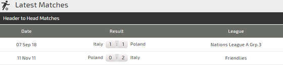 Ba Lan - Italia: Cú sốc đến từ Azzurri ảnh 4
