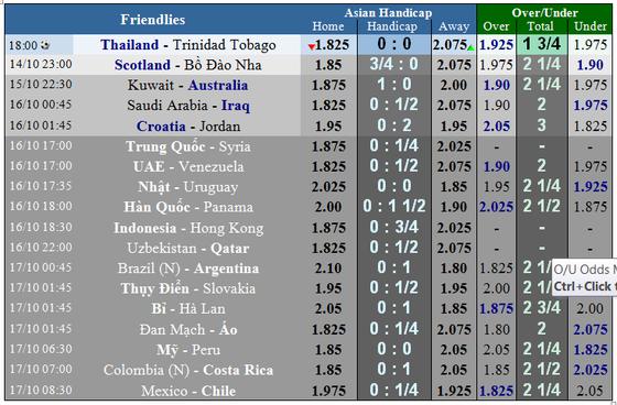 Lịch thi đấu bóng đá quốc tế Nations League ngày 13 và 14-10 ảnh 6