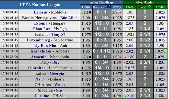 Lịch thi đấu bóng đá quốc tế Nations League ngày 13 và 14-10 ảnh 3