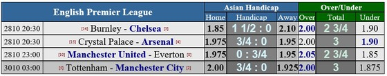 Crystal Palace - Arsenal ảnh 1