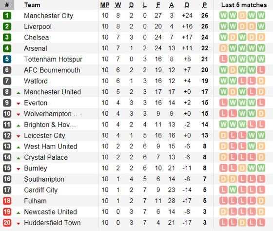 Arsenal - Liverpool: Cơ hội nhỏ nhoi của Pháo thủ ảnh 6