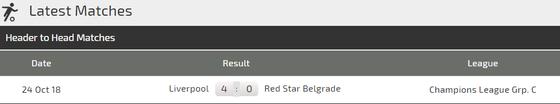 Red Star Belgrad – Liverpool: Cơ hội ghi bàn của Salah ảnh 4
