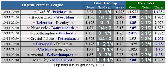 Liverpool - Fulham: Salah và Mane, cuộc đua săn bàn ảnh 6