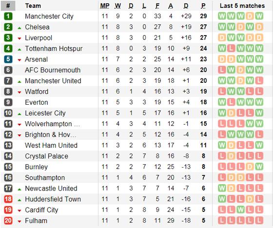 Liverpool - Fulham: Salah và Mane, cuộc đua săn bàn ảnh 5