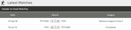Italia - Bồ Đào Nha: Azzurri không sợ khi Bồ Đào Nha thiếu Ronaldo ảnh 3