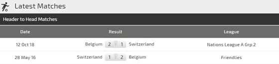 Nations League, Thụy Sĩ – Bỉ: Hazard sẽ tạo nên khác biệt ảnh 3