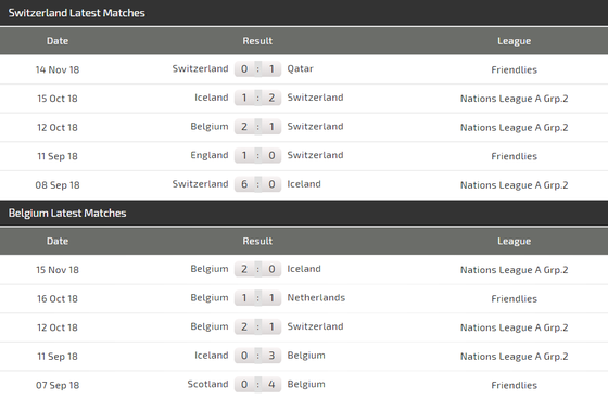 Nations League, Thụy Sĩ – Bỉ: Hazard sẽ tạo nên khác biệt ảnh 4