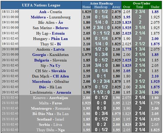Nations League, Anh – Croatia: Tranh ngôi nhất bảng ảnh 1