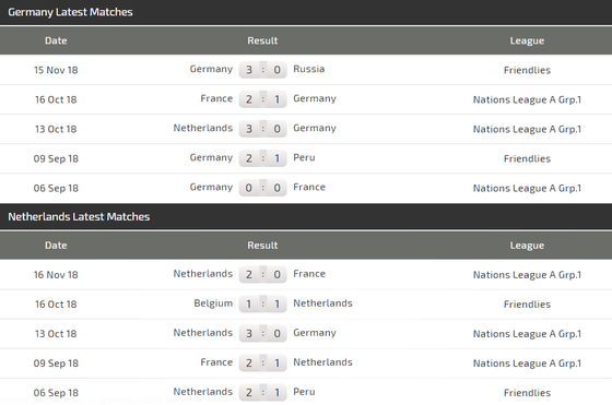 Nations League: Đức – Hà Lan: canh bạc của Joachim Loew (Mới cập nhật) ảnh 3