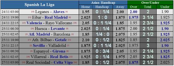 Atletico Madrid - Barcelona: Griezmann đối đầu Messi ảnh 5