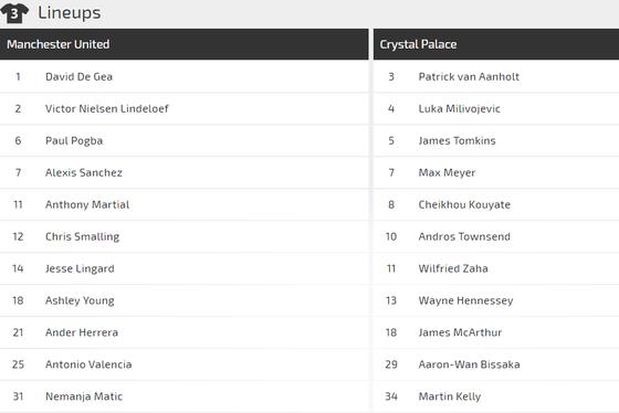 Man United - Crystal Palace: Quỷ đỏ sẽ lại thắng nhọc ảnh 2