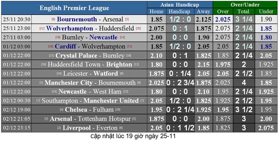 Bournemouth - Arsenal: Đòn sát thủ của Mesut Oezil ảnh 1