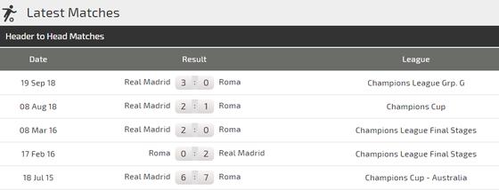 AS Roma - Real Madrid: Khi Kền kền thức tỉnh ảnh 4