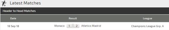 Atletico Madrid - Monaco: Đêm vui ở Wanda ảnh 4