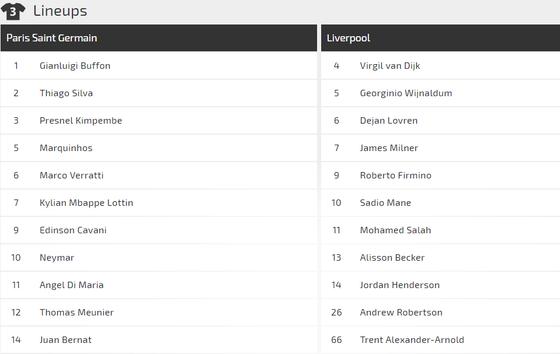 PSG - Liverpool: cuộc thư hùng giữa các siêu sao ảnh 3