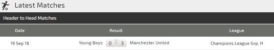 Manchester United - Young Boys: Săn tìm bàn thắng ảnh 5