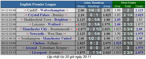 Manchester City – Bournemouth: Pháo hoa trên sân Etihad ảnh 7