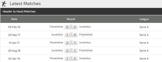 Fiorentina - Juvenrtus: Ronaldo sẽ lại tỏa sáng ở Franchi ảnh 3
