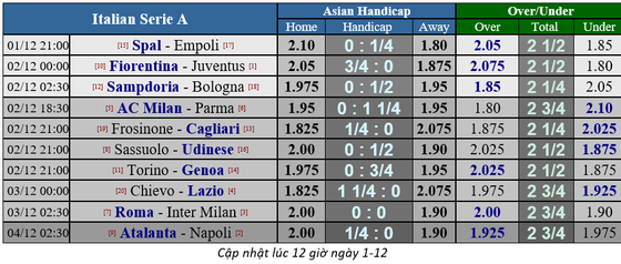 Fiorentina - Juvenrtus: Ronaldo sẽ lại tỏa sáng ở Franchi ảnh 1
