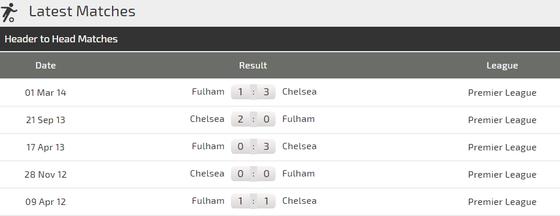 Chelsea - Fulham: Chờ Hazard, Morata lên tiếng ảnh 3