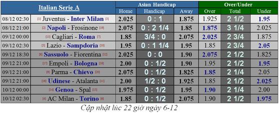 Juventus - Inter Milan: Nerazzurri quyết làm viên gạch cản đường ảnh 6