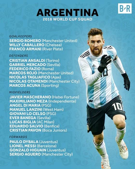 World Cup 2018: Các đội tuyển công bố DS cầu thủ ảnh 13