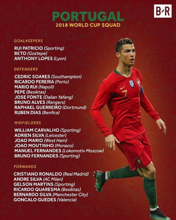 World Cup 2018: Các đội tuyển công bố DS cầu thủ ảnh 7