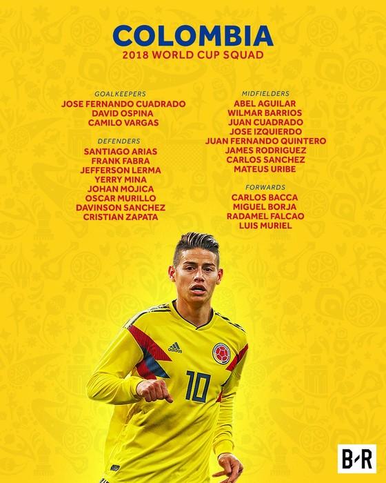 World Cup 2018: Các đội tuyển công bố DS cầu thủ ảnh 29