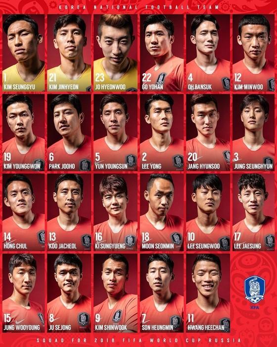 World Cup 2018: Các đội tuyển công bố DS cầu thủ ảnh 23