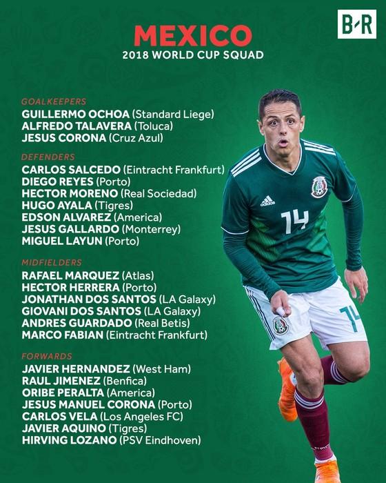 World Cup 2018: Các đội tuyển công bố DS cầu thủ ảnh 22