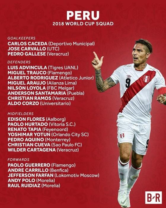 World Cup 2018: Các đội tuyển công bố DS cầu thủ ảnh 12